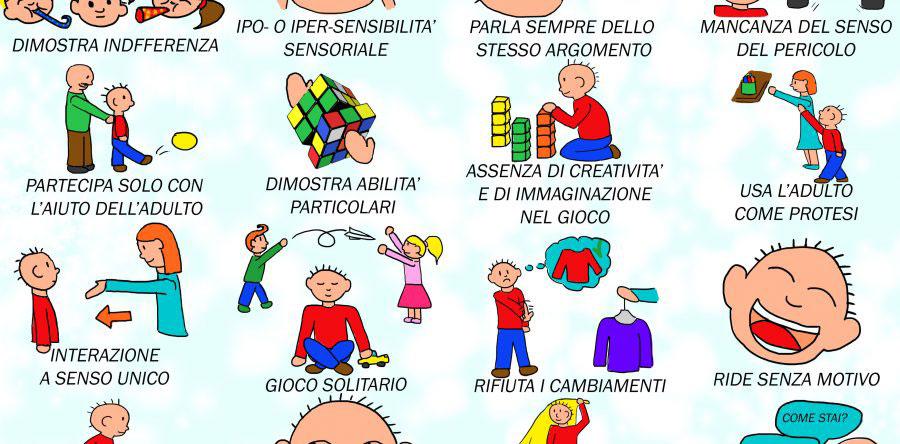 metodo aba bambini autistici